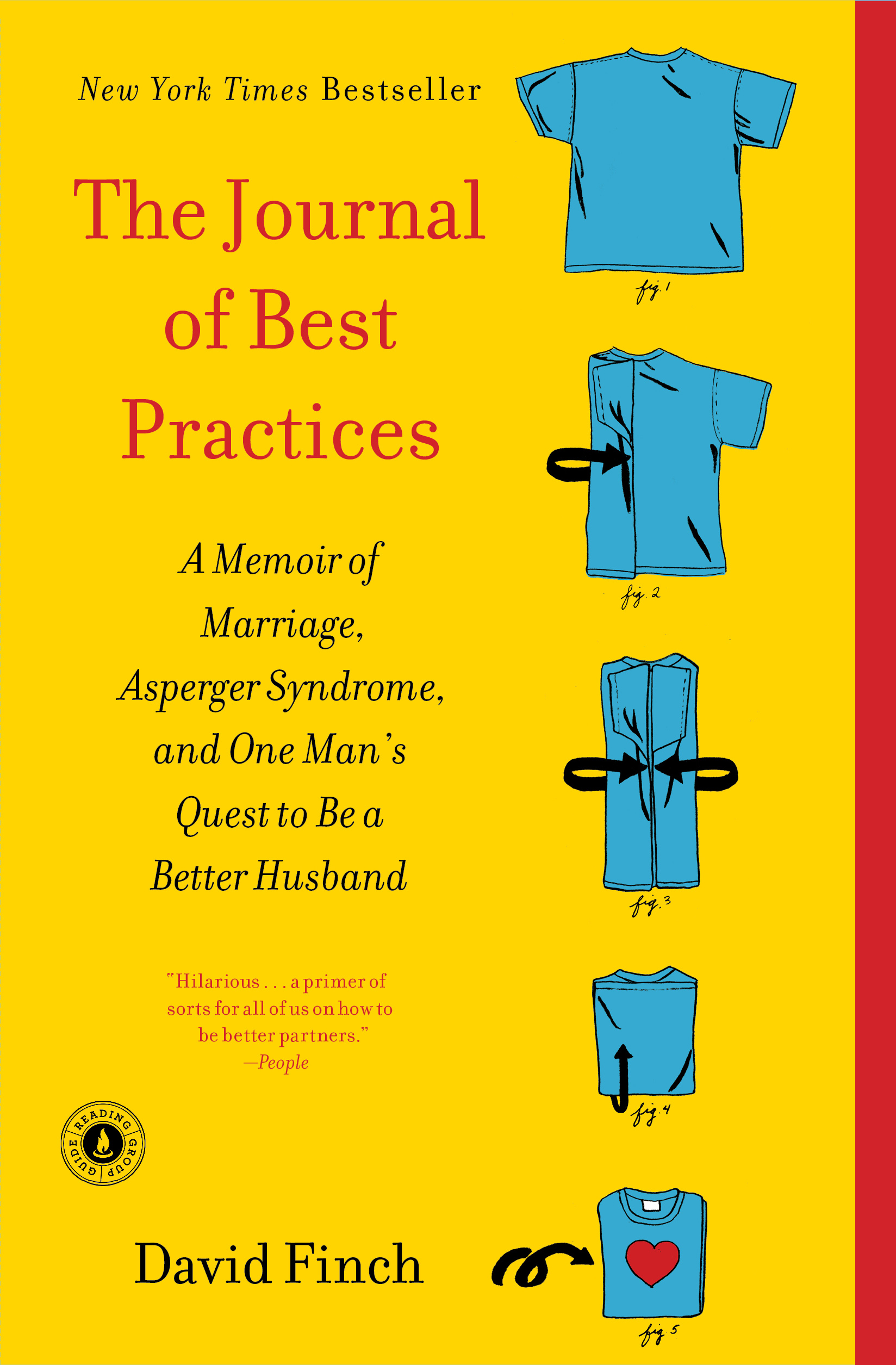 journal of best practices